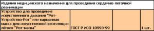 Перечень средств Состав аптечки для оказания первой помощи работникам согласно приказу 169н - 2